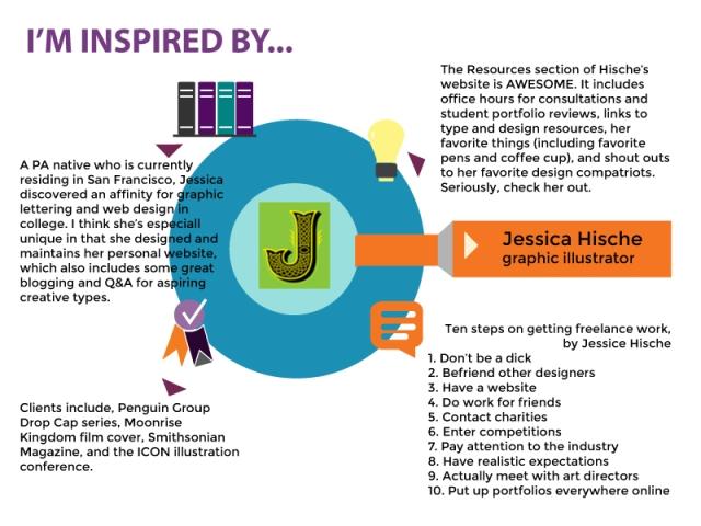 Jessica-Hische-1